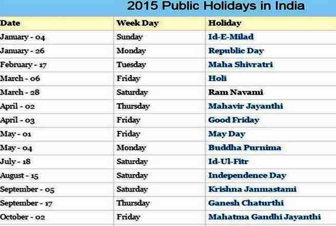 2015 में 126 छुट्टियां हर तीसरे दिन कीजिए आराम