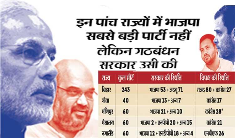 बिहार में राजद, और मणिपुर-गोवा में कांग्रेस ने सरकार बनाने का दावा पेश किया