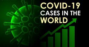 Covid-19 World: अब तक 28.6 लाख से अधिक लोगों ने गंवाई जान, 13 करोड़ लोग कोरोना की गिरफ्त में