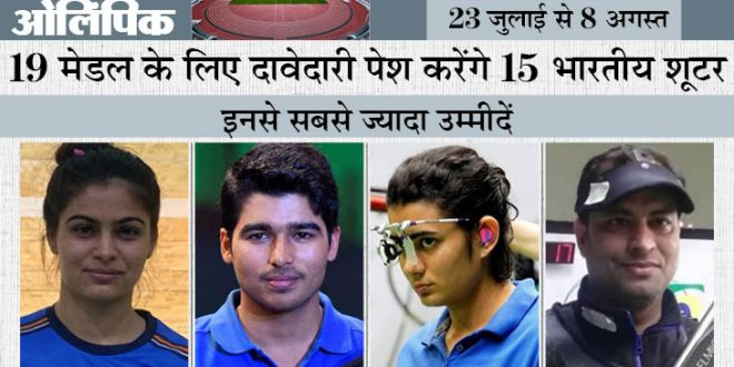 ओलिंपिक इवेंट EXPLAINER- शूटिंग: 27 में से सिर्फ 3 ओलिंपिक में भारत जीत सका है मेडल, 2008 में जीता था गोल्ड; इस बार 15 शूटर्स पर जिम्मेदारी