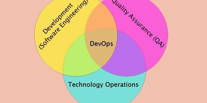 क्या है डिवोप्स (DevOps) और क्यों है यह फायदेमंद?